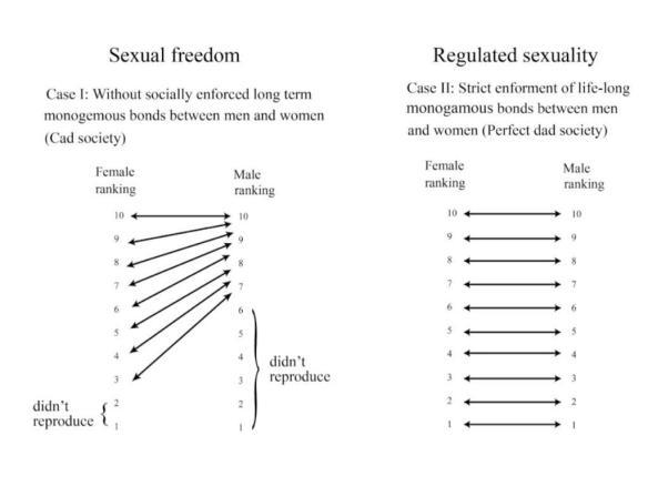 libertadsexual