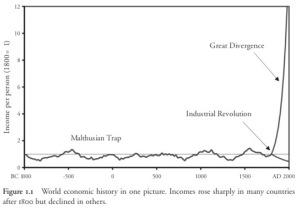 revolucion industrial