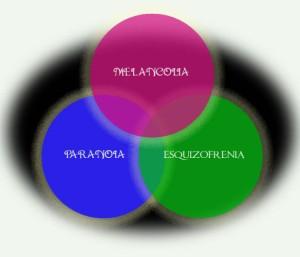 melancolia-paranoia-esquizo-3