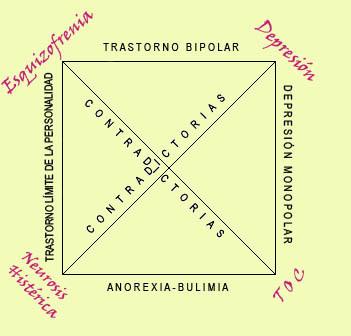rectangulo-aristoteles-2