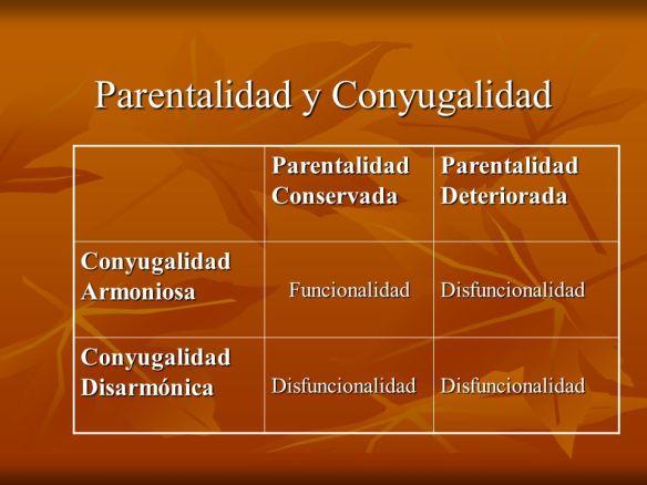 parentalidad-tabla